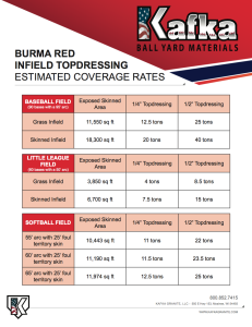 Burma Red Topdressing Coverage Guide